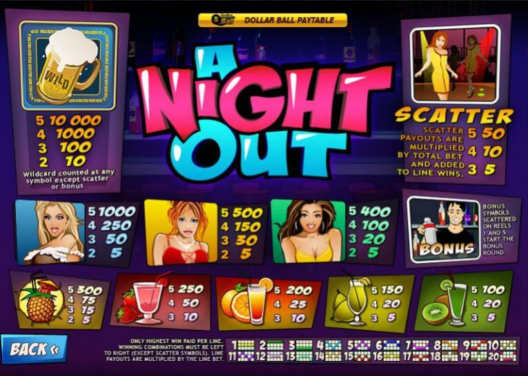 Игровой автомат A night out Символы