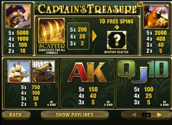 Captains treasure pro. Символы