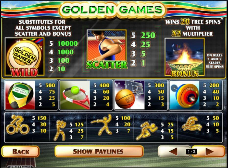 Обзор онлайн Казино Голден геймс Golden Games casino
