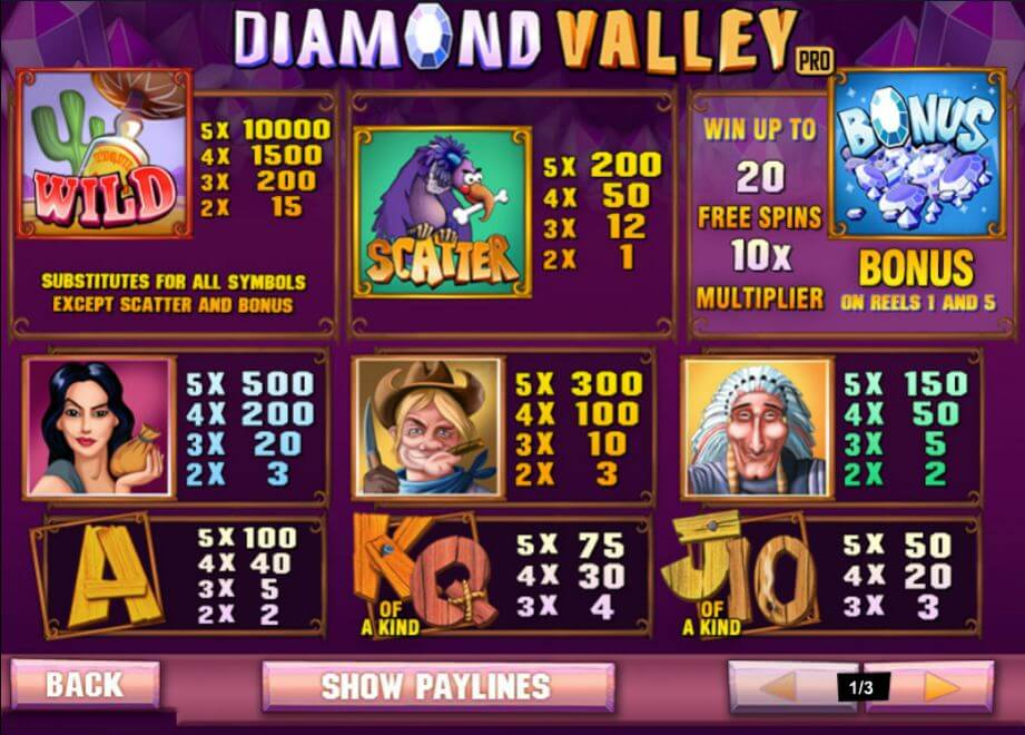 Игровой автомат Diamond valley pro. Символы