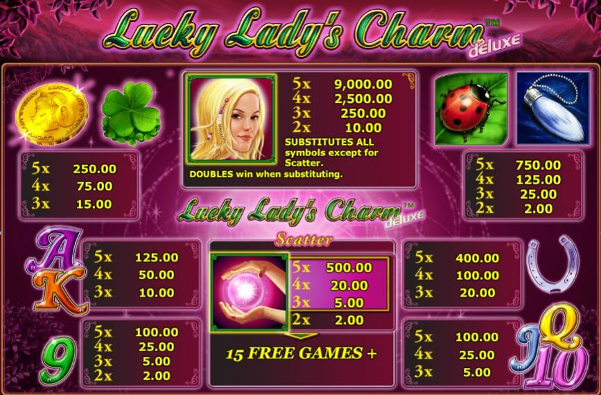 Lucky ladys charm Deluxe. Символы